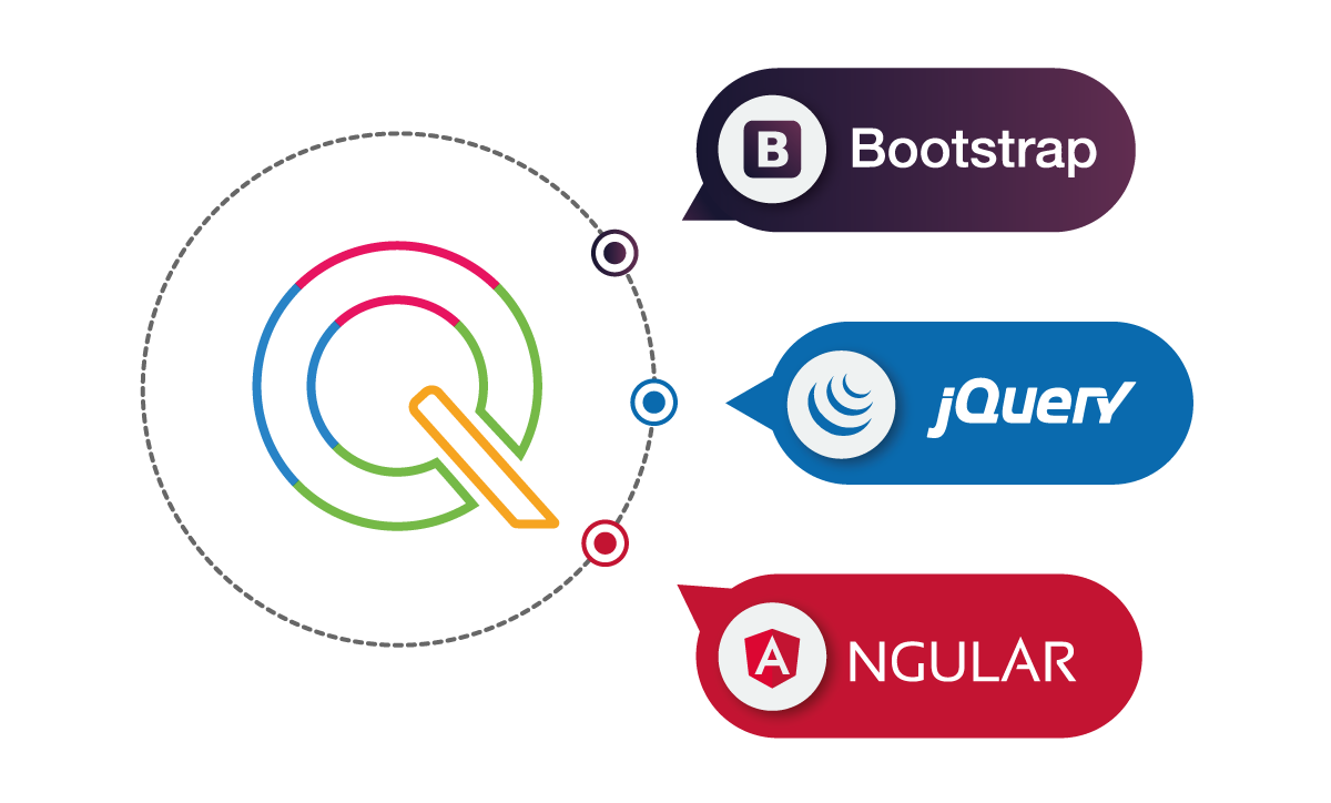 QUIQQER supports Bootstrap jQuery Angular and more