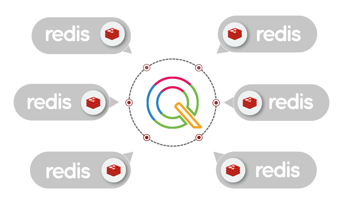 QUIQQER with Redis Support